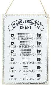 Details About Wooden Plaque Conversion Chart Table Measure Millimetres Tablespoons Cups