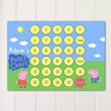 Peppa Pig Potty Training Reward Chart Printable Printed Inspired Peppa Pig Reward Chart Potty Chart Toilet Chart Kids Children Star Chart Custom Personalised