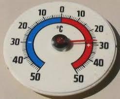 Метеоприборы для наблюдения и измерения погоды