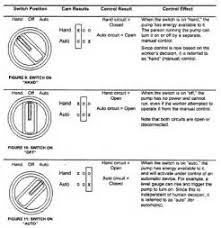 clipsal 3 position switch wiring diagram images 3 position switch wiring diagram light 3 automotive