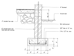 Reinforced Concrete Pad Foundation Design Example Building Guidelines Drawings Section B Concrete Construction