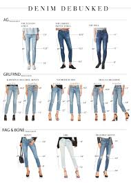The Best Skinny Jeans For You Based On This Handy Chart