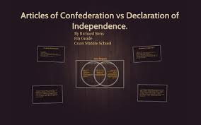 Articles Of Confederation Vs Declaration Of Independence By
