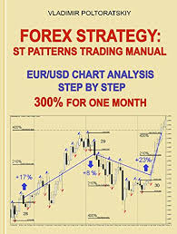 chart analysis patterns forex strategy st patterns trading manual eur usd chart analysis step by step 300 for one month trading strategies forex trading futures