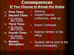 Español I Classroom Rules Procedures Classroom Rules 1 Be In