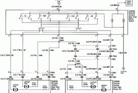 2005 avalanche dash diagram wiring diagram for car engine 2001 buick century interior moreover chevy avalanche replacement parts furthermore 2000 gm radio wiring diagram