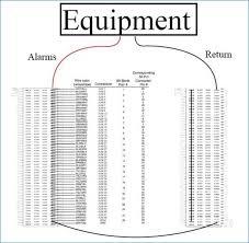 66 block wiring diagram bestharleylinks info outstanding phone 66 block wiring diagram best image