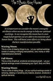 Wiccan Moon Chart Full Moon Waxing Moon Waning Moon Moon Phases Wicca
