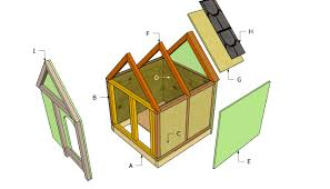 insulated dog house plans free