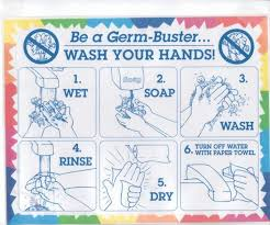 Hand Washing Chart Health Lessons Health Snacks Health