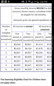 Ssi Income Chart 2017 Ssi Disability Babycenter