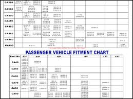 Security Chain Company Tire Size Chart 72 Rare Konig Chains Size Chart