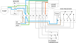 wiring diagram nest thermostat uk wiring image nest room thermostat wiring diagram nest auto wiring diagram on wiring diagram nest thermostat uk