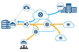 routing and switching switching routing and wireless solution