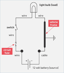 itasca wiring diagrams auto electrical wiring diagram 1996 itasca suncruiser wiring diagram