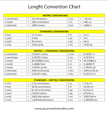 Metric Conversion Charts Free Pdf Charts