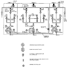 boeing 737 fuel system schematic motorcycle schematic images of boeing fuel system schematic fuel in the boeing 727 200 advanced is held