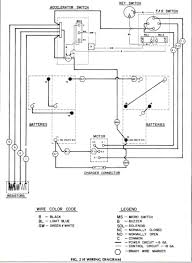 2008 ezgo key switch wiring diagram diagrams schematics arresting charging wiring diagram for 1988 cadillac 2008 ezgo key switch wiring diagram diagrams schematics arresting gas with ez go charger wiring diagram