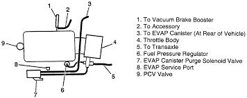 repair guides vacuum diagrams vacuum diagrams autozone com 1997 buick 3 8l vin k engine