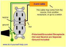 wiring a duplex outlet diagram wiring image wiring collection double receptacle wiring diagram pictures wire on wiring a duplex outlet diagram