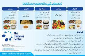Diabetes Food Plan The Diabetes Centre