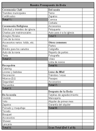 Los Viernes De Wedding Planner Coaching El Presupuesto De La Boda