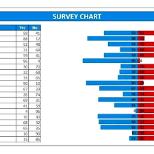 Survey Results Template Excel Analysis Free Data Updrill Co