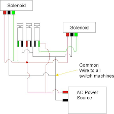 atlas turnout wiring diagram atlas image wiring need some one who actually knows something about wiring on atlas turnout wiring diagram