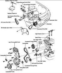 toyota camry wiring diagram toyota image wiring wiring diagram 1996 toyota camry le wiring image about on toyota camry wiring diagram