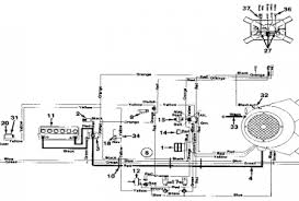 mtd lawn tractor wiring diagram wiring diagram and schematic design wiring diagram for garden tractor