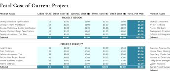 budget planning excel financial plan template project budget planning excel ryubox co