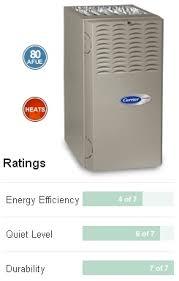 carrier infinity furnace. carrier infinity furnace c