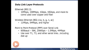 Data Link Layer 31 Data Link Layer Protocols