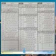 محافظ الإسكندرية يعتمد تنسيق القبول بالثانوية العامة