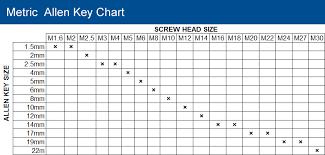 Allen Key Bolt Size Chart Metric Best Picture Of Chart