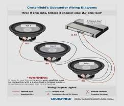 dvc subwoofer wiring diagram michellelarks com dvc subwoofer wiring diagram 6 subwoofer wiring diagram