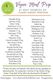 The 41 Best Protein Sources For Vegan Meal Prep