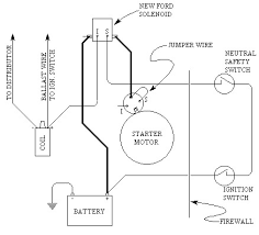 hei ignition wiring diagram hei wiring diagrams ford solenoid wiring hei ignition wiring diagram