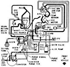 similiar chevy 305 diagram keywords chevy 350 distributor wiring on 1983 chevy 305 vacuum diagram g20 van