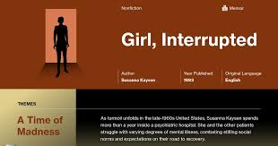 girl interrupted documents course hero