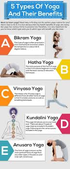 best ideas about types of motivation d types of yoga which one is best for you