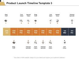 Product Launch Timeline Podcast Episode Ppt Powerpoint