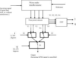 schematic diagram of cwr receiver with three \u201csingle pole Single Pole Double Throw Diagram figure 1 schematic diagram of cwr receiver with three \u201csingle pole double throw\u201d single pole double throw switch diagram