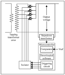 microcontroller based fast on load semiconductor tap changer for transformer taps explained at Transformer Taps Diagram