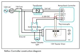 electric oven wiring diagram wiring diagram expert wiring diagram for electric range wiring diagram new electric fan oven wiring diagram electric oven wiring diagram