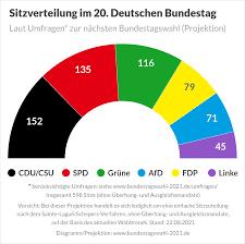 Die bundestagswahl 2021 im oberbergischen kreis alle informationen zur wahl am 26. Pmk6wnkcalhn9m