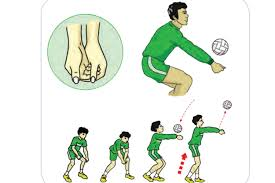 Permainan bola voli dimainkan secara beregu/ tim yang terdiri 2 tim yang saling berlawanan. Passing Bawah Dalam Permainan Bola Voli Halaman All Kompas Com