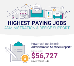 Highest Paying Jobs Within The Administration Office