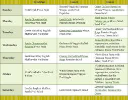 Daily Meal Chart For Good Health Health Starts Here Menu Plan Shopping List Whole Foods
