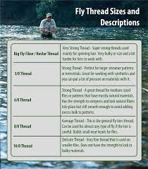 Fly Tying Thread Conversion Chart Irish Fly Fishing Passion Gold Heron Nymph